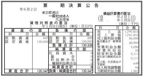 社団法人・財団法人(公益法人)の決算公告(官報) | 株式会社兵庫県 ...